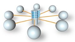 3) سیستم مدیریت شبکه (Network Management System)